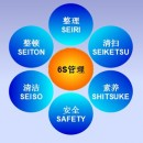 Dasheng will bring 6S management system into action in 2016